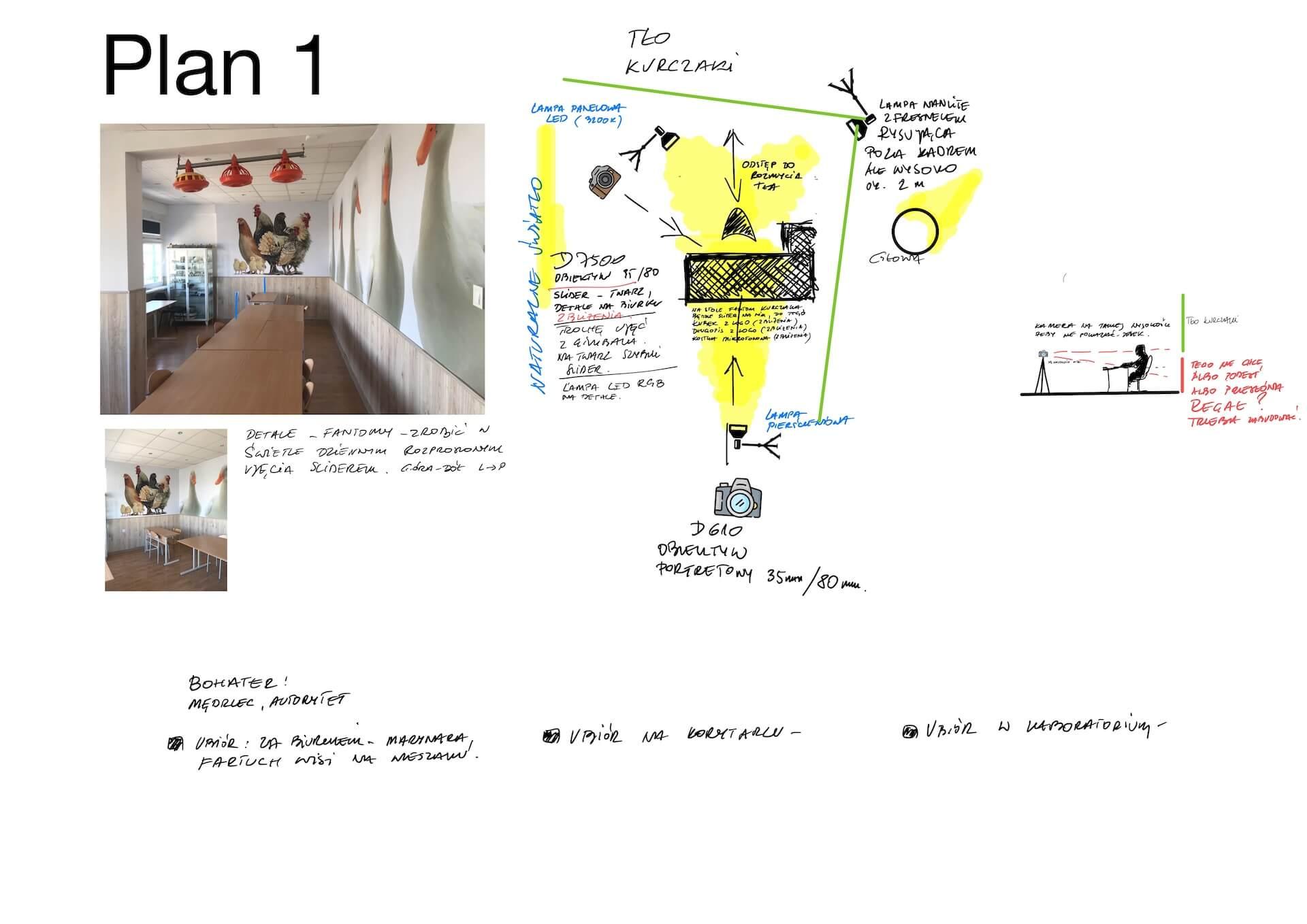 Plany Zdjęciowe UTP-1