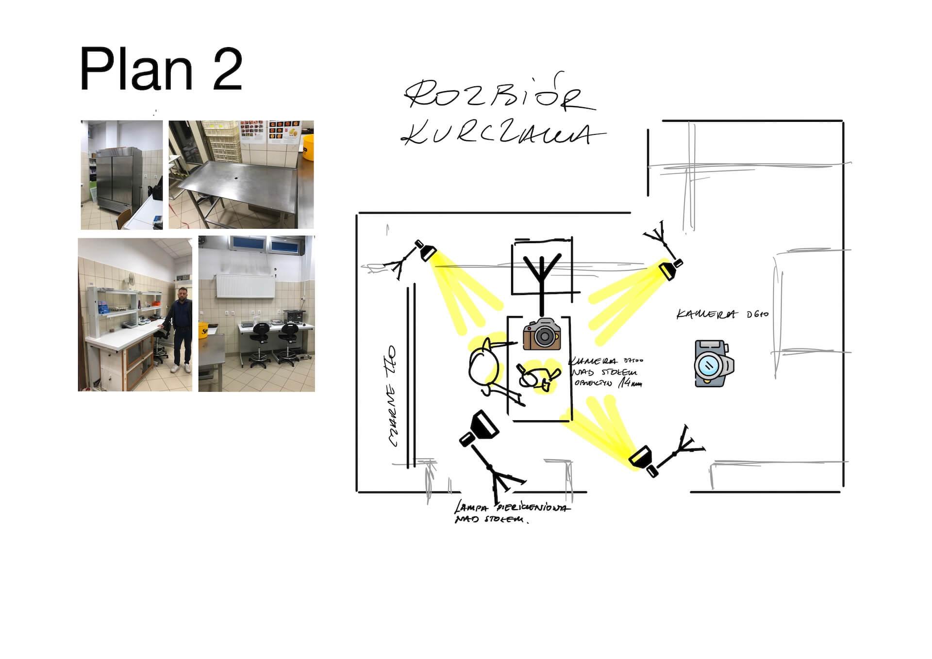 Plany Zdjęciowe UTP-2